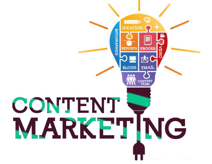 Using Content Marketing To Boost Your Sales