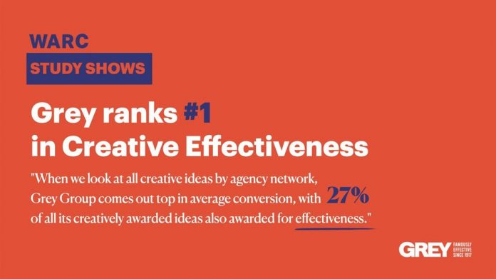 Warc Rankings Position Grey Group As Number One In Creative Effectiveness